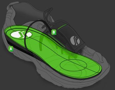 SmartShoe