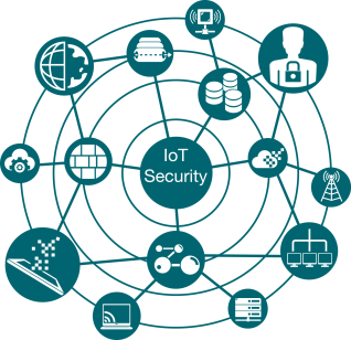 IoTSecurityNet_green